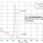 HP-22GS
